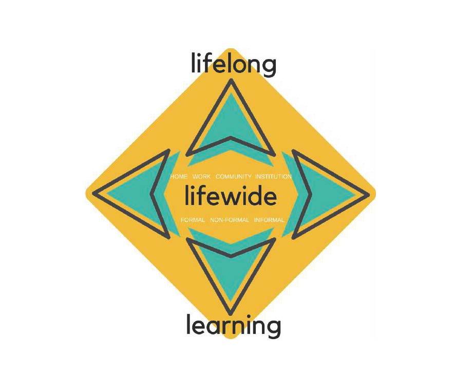 ALA Lifelong learning